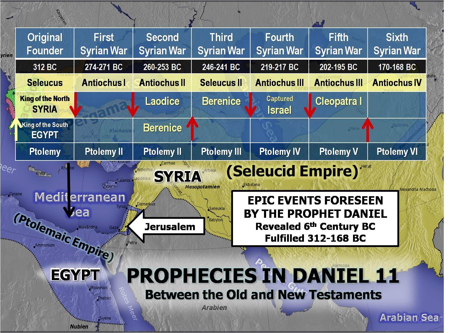 아멘 주 예수여 어서 오시옵소서              Amen! Come, Lord Jesus: The Kings Of The South(Egypt) And The North(Syria)...