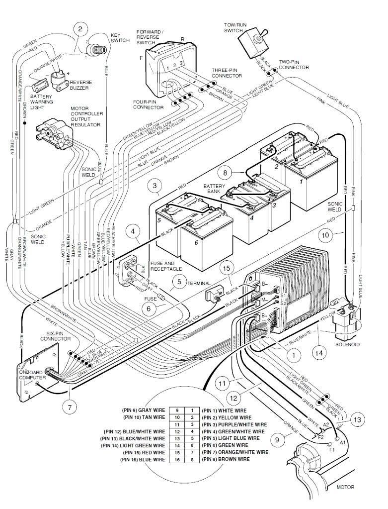 48v Golf Cart Wiring Diagram in 2020 | Ezgo golf cart ...