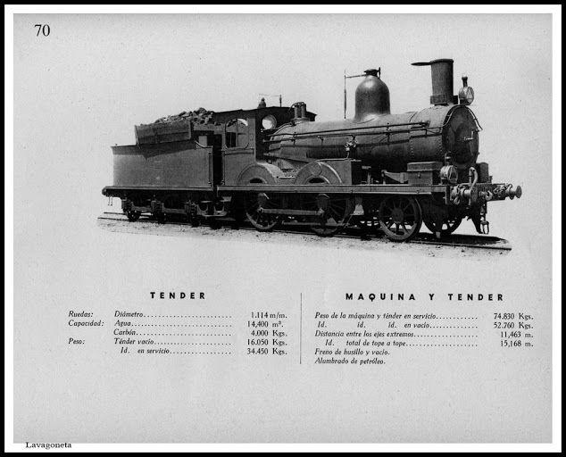 LAVAGONETA.-MATERIAL MOTOR RENFE 1947