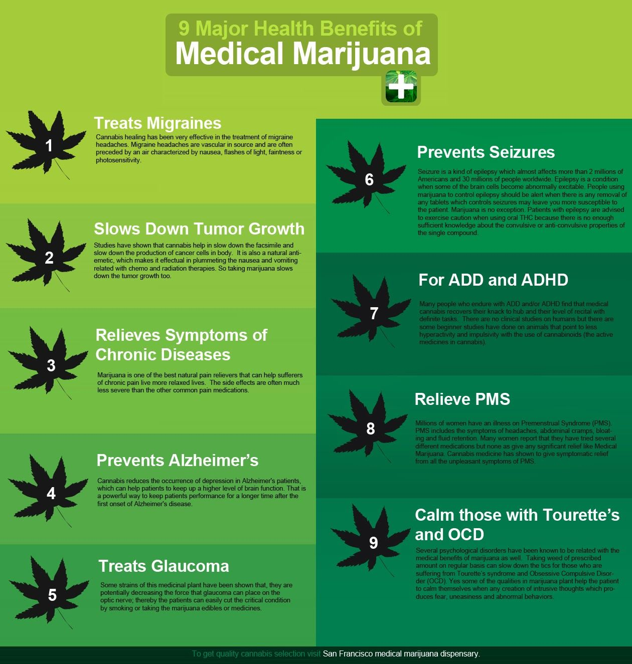 marijuana and the issues on its usage Problems with cannabis use many – perhaps most – people who use cannabis do enjoy it does your marijuana use let you live in a privately defined world.