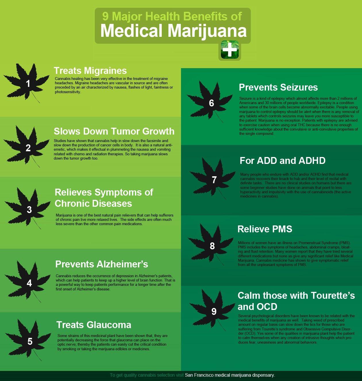 Cannabis Medical Charts  Benefits Of Medical Marijuana In San