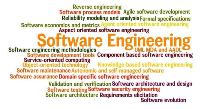 MITS5501 - Software Engineering Methodology IT assignment ...