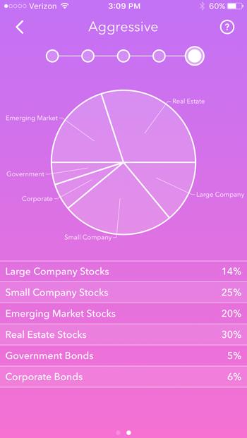 Acorns Asset Allocation Acorns app, Corporate bonds