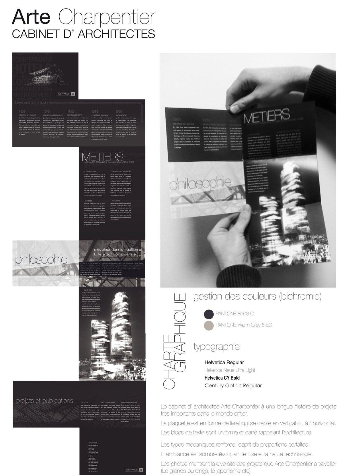 BTS Communication Visuel Bts design graphique, Bts
