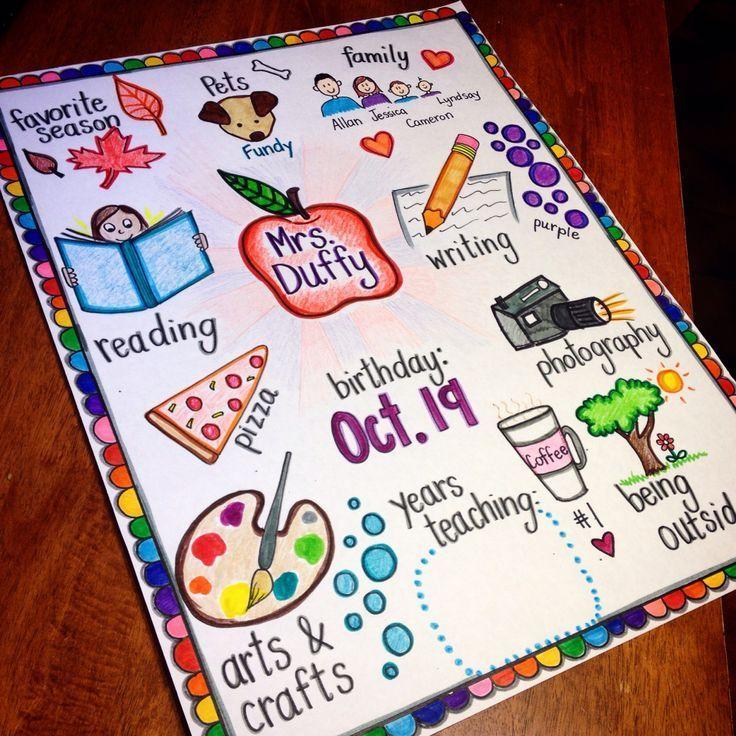 All About Me name map poster for the first day of school & meet the teacher nigh #meettheteacherideas