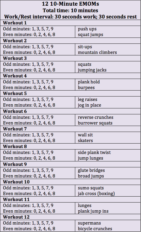 10 Minute Workouts Emoms Plumpetals Exercise Emom