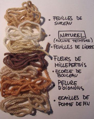 Teintures naturelles on peut le faire soi m me colors dye and shibori art - Comment teindre un tissu ...