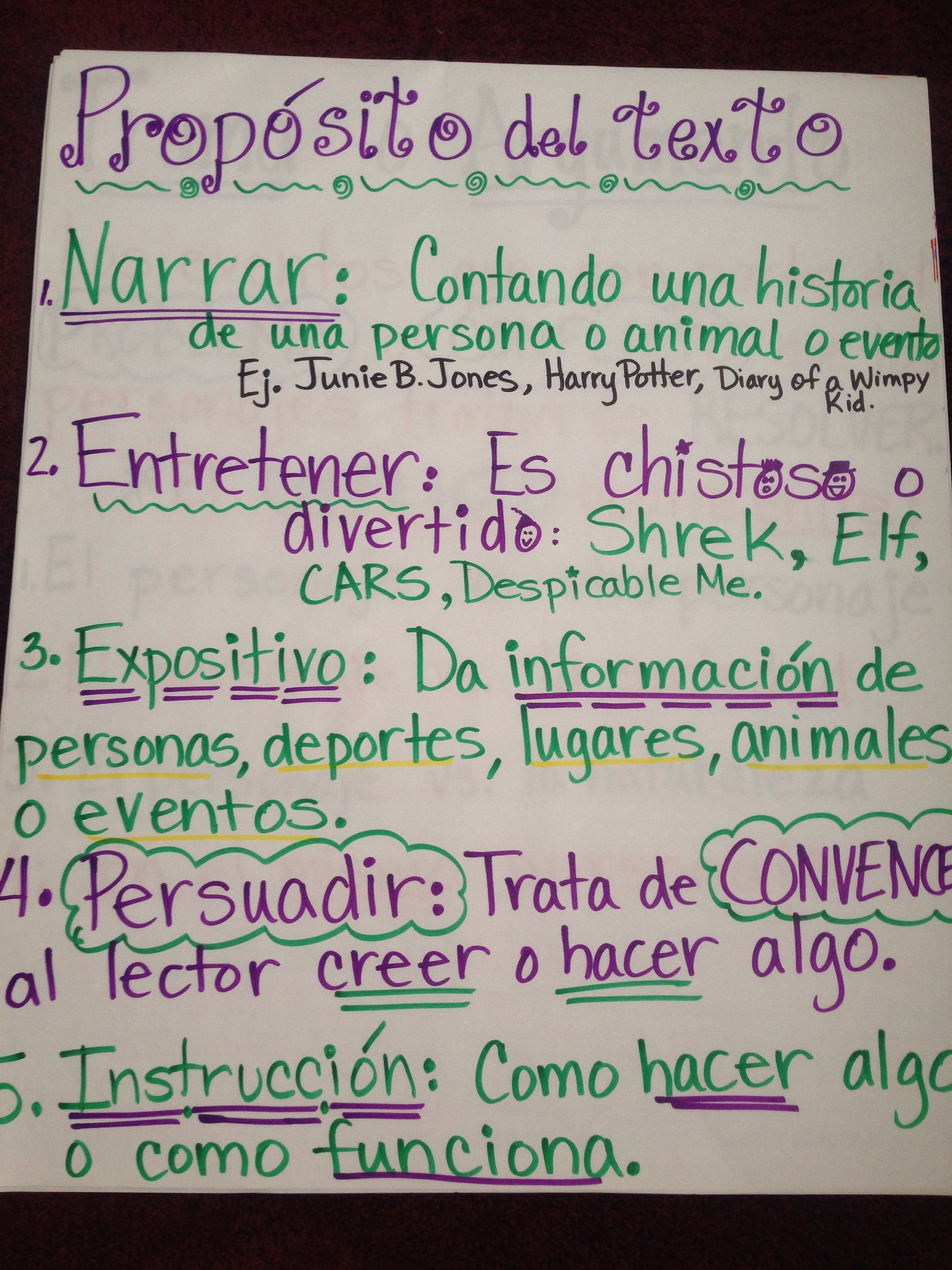 Spanish Point Of View Worksheet