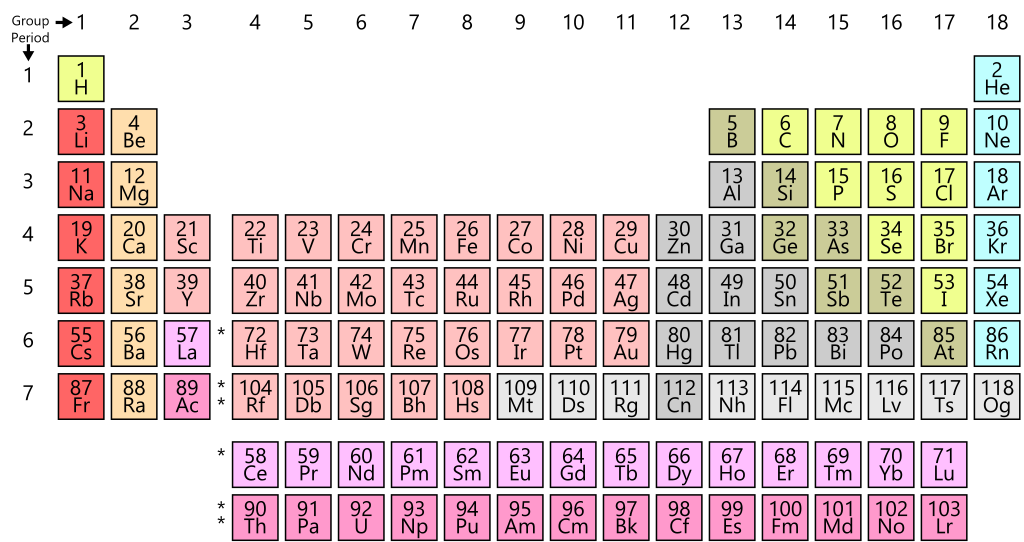 Simple Periodic Table Chart En Svg Periodic Table Chart