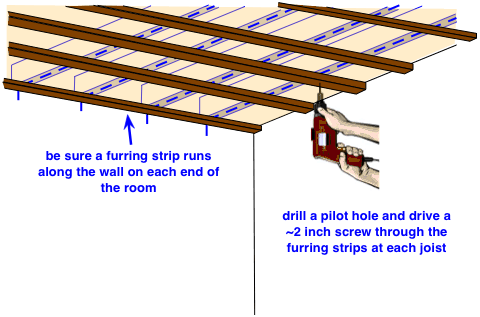 Fastening Furring Strips To The Ceiling Joists Drywall Ceiling Basement Ceiling Drywall Installation