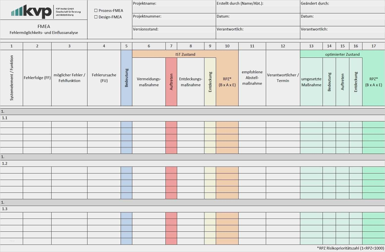 38 Grossartig Formblatt 221 Excel Vorlage Abbildung In 2020 Excel Vorlage Datenvisualisierung Vorlagen