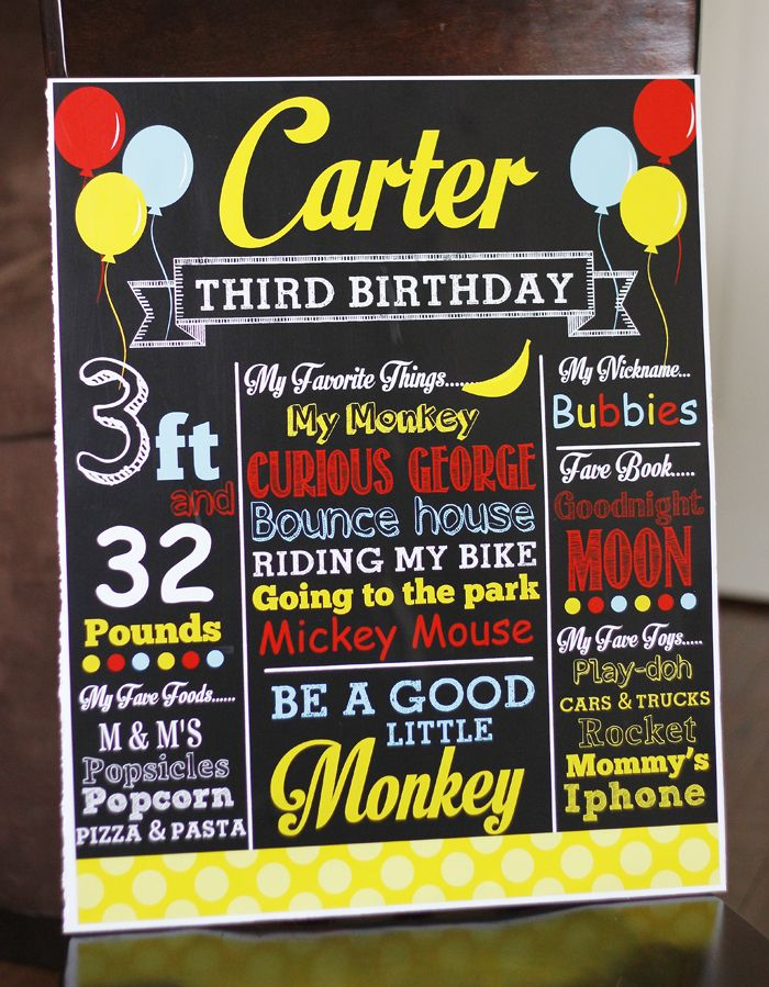 Curious george birthday party curious george party for Third party wall notice