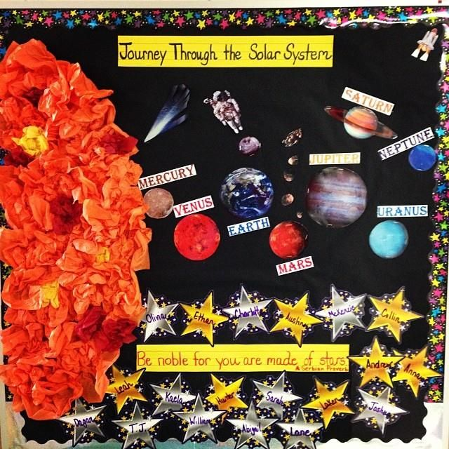 Solar System bulletin board, complete with a tissue paper ...