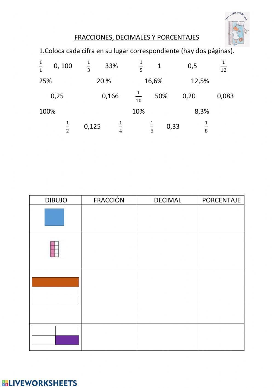 Equivalencia Entre Fracción Decimal Y Porcentaje Ficha Interactiva Fracciones Decimales Decimal Fracciones