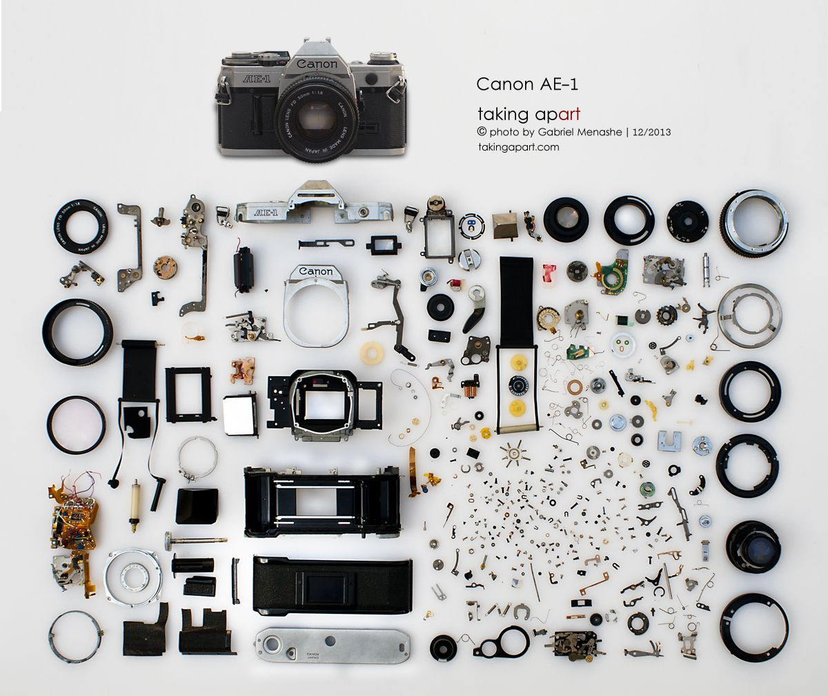 Canon AE-1 - Taking apart | Camera art, Buy posters, Take apart