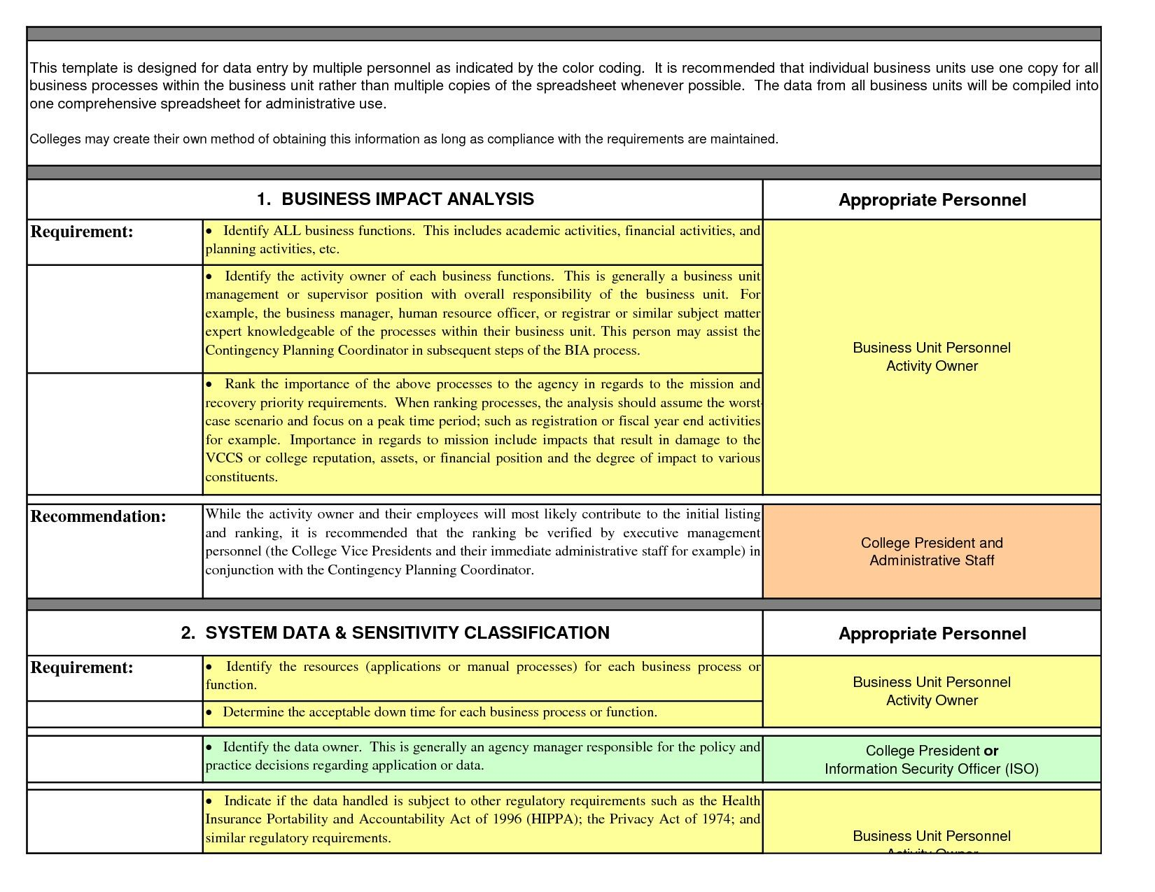 Download New Business Change Impact Assessment Template Can Save