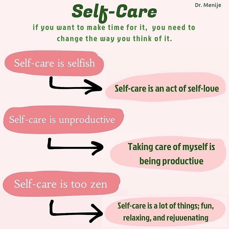 What is Your Mindset for Selfcare? in 2020 Self care