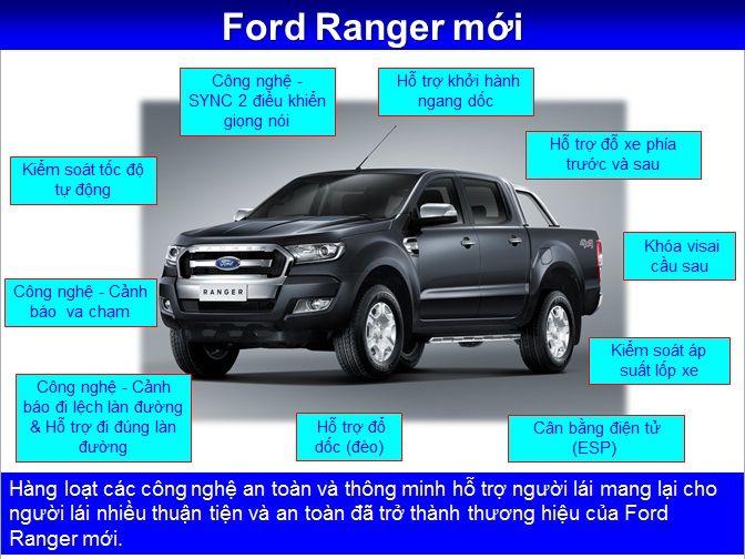 Ford Ranger 2019 Gia Lăn Banh Thong Số Mua Ranger Trả Gop
