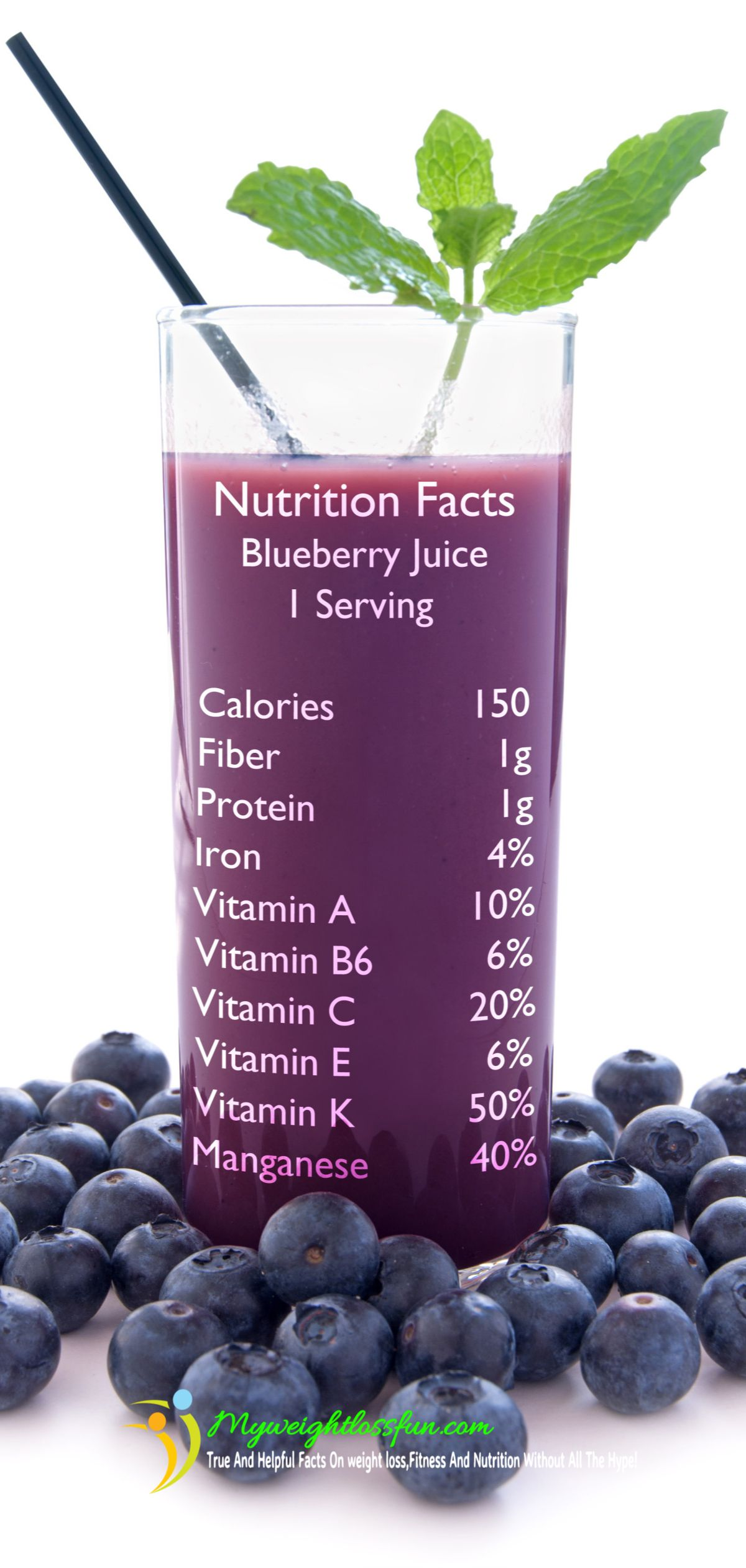 6 blueberry juice benefits you'd never thought of