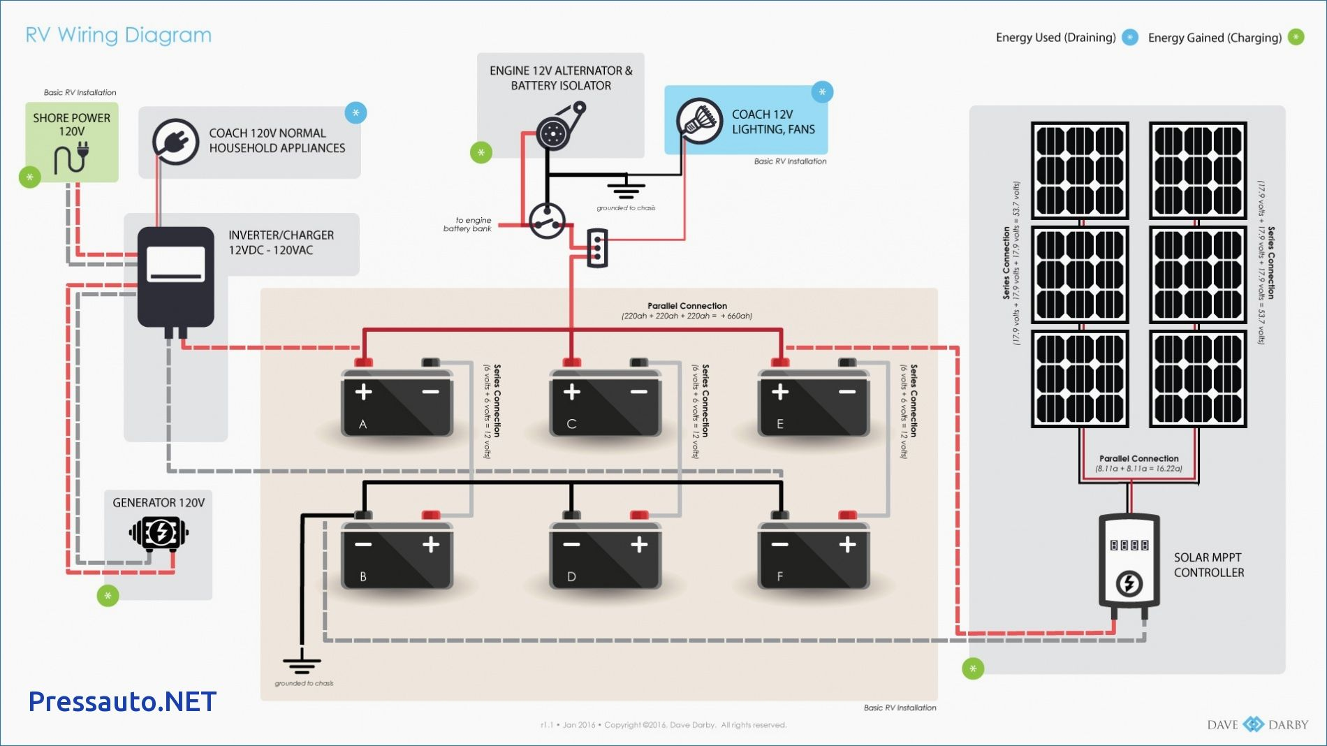 Myndanidurstada Fyrir 12v Camper Trailer Wiring Diagram Solar Power System Solar Panels Solar Power
