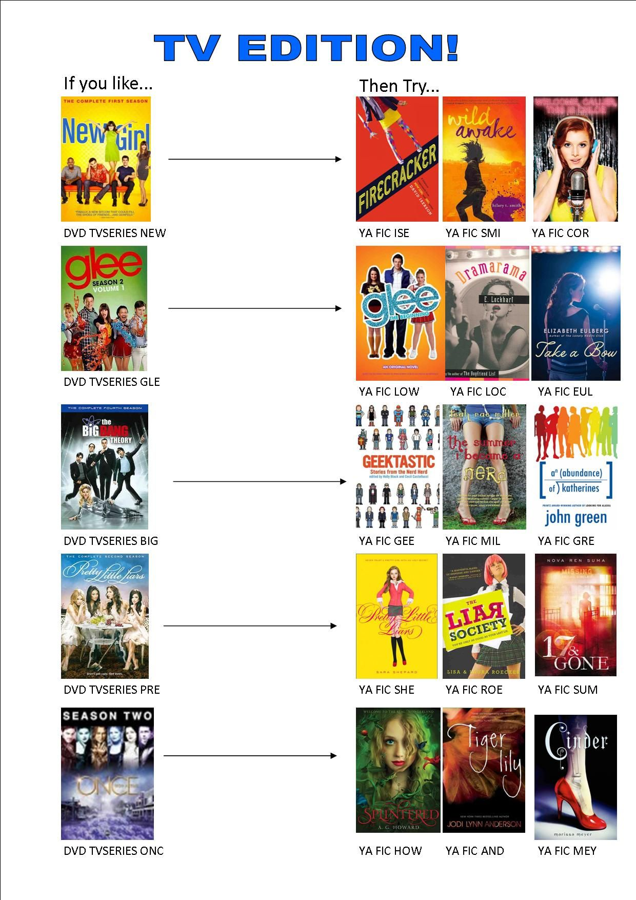 These Are Some Ya Books Inspired By Or Related To Shows That Are