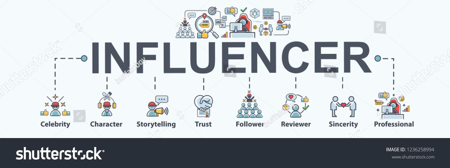 Influencer Telling Brand S Story Banner Web Icon For Business And Social Media Marketing Celebrity Character Reviewer Foll Data Science Big Data Web Icons