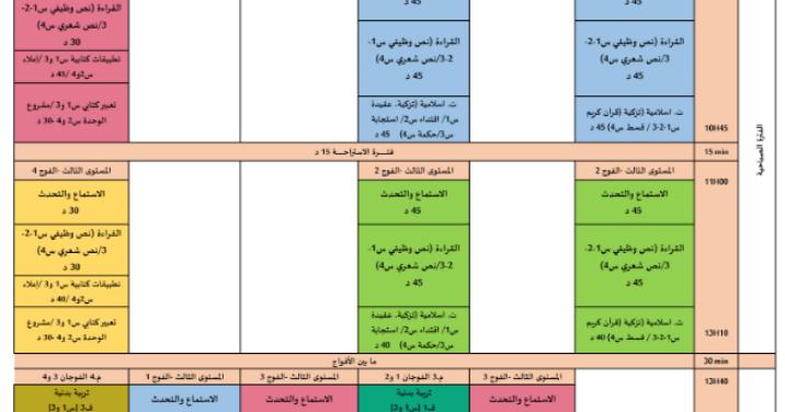 استعمال الزمن بصيغة التدريس بالتناوب المستوى الثالث عربية Blog Bar Chart Chart