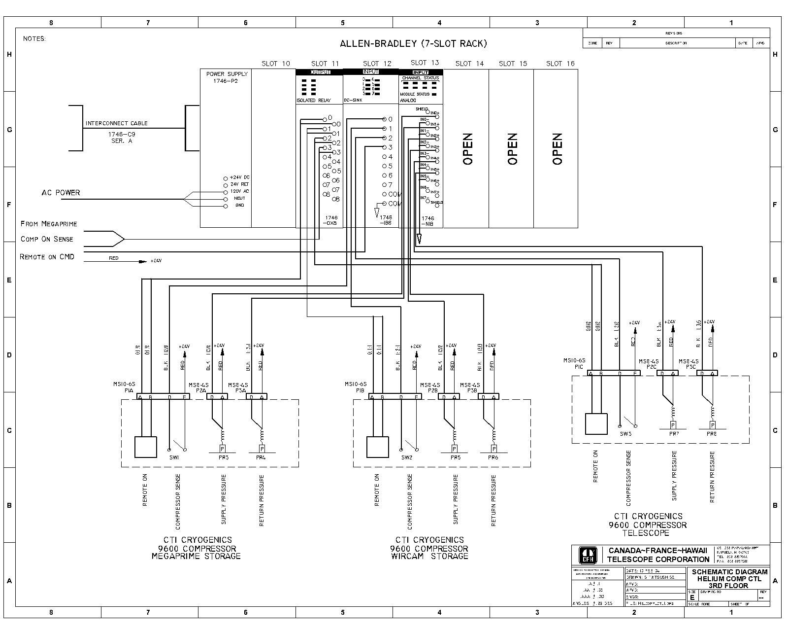 Wircam Environment Plc Programming Diagram Drawing