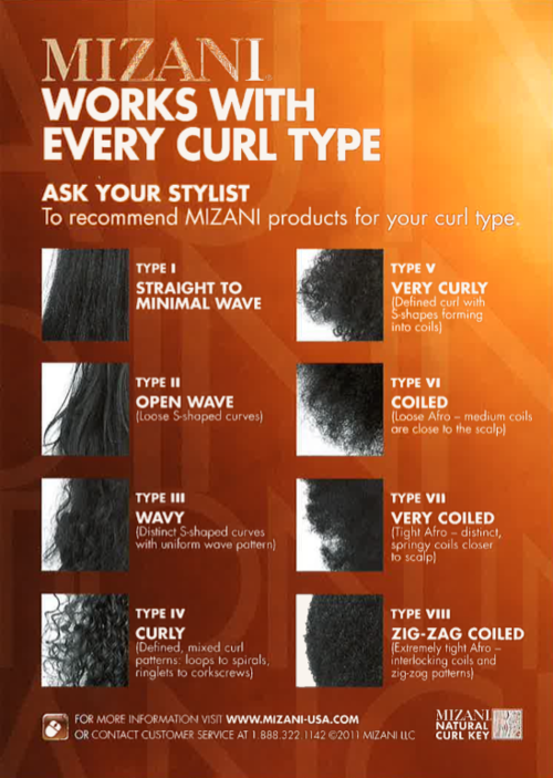 Natural Hair Guide The Mizani Curl Key Natural Hair Types Hair