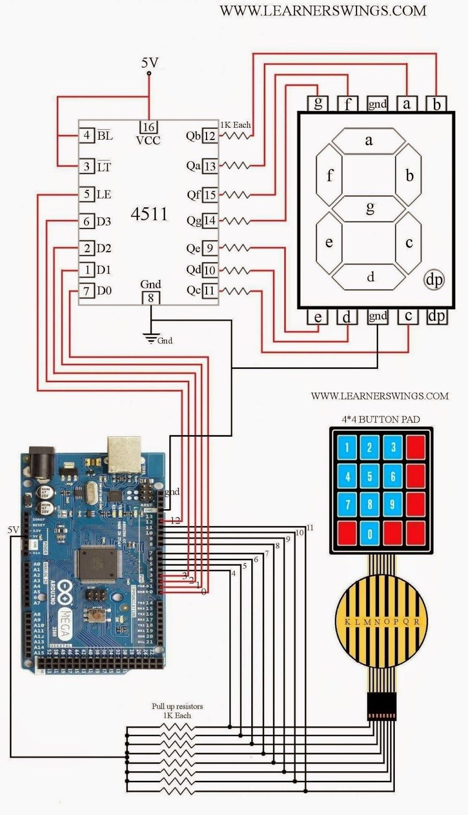 amazing demonstration of interfacing keyboard to arduino mega, arduino mega  seven segment display interfacing using cd4511 , hfe4511 circuit diagram,