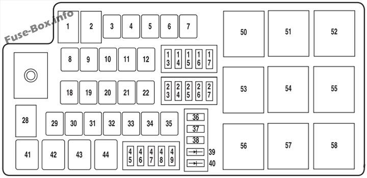 Under-hood fuse box diagram: Ford Freestyle (2006, 2007 ...