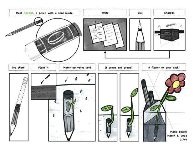 Sprout es un nuevo concepto de lápiz que tiene como novedad algo muy interesante: una vez que es inservible para su primer propósito, puede plantarse y hacer crecer diversas flores y hierbas.  #Sustentable