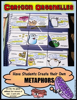 Organelles Cartoon Or Animation Foldable Metaphors Cell