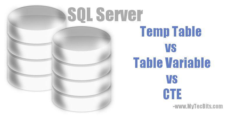 Temp Table Vs Table Variable Vs Cte In Sql Server Sql Server Sql Server