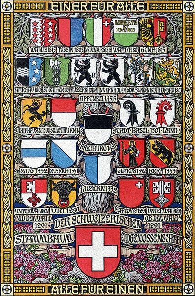 File Stammbaum Ch Kantone Jpg Wikipedia The Free Encyclopedia Swiss Cantons Swiss Flag Swiss Switzerland