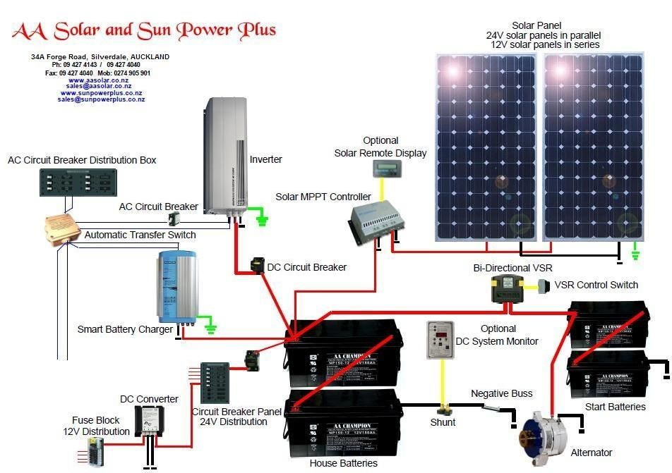 Hot 19 Best Solar Images On Pinterest   Solar Panels  Solar Power And and    Wiring       Diagram    Rv