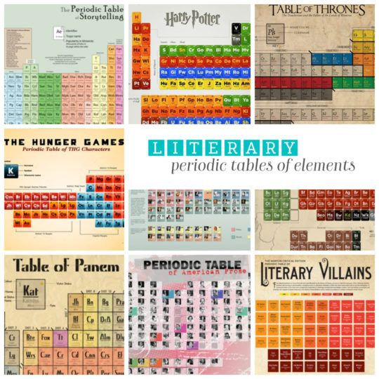 12 literary periodic tables of elements periodic table books and 12 literary periodic tables of elements urtaz Choice Image