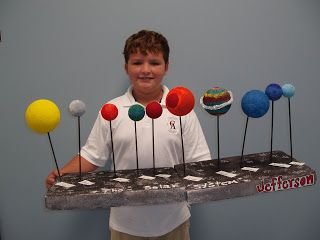 921886464a785ec9d96a1430248aeece  Th Grade Science Projects On The Solar System on