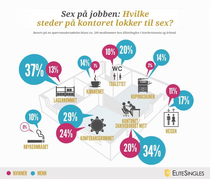 beste dating sider i norge elitesingles i tønsberg