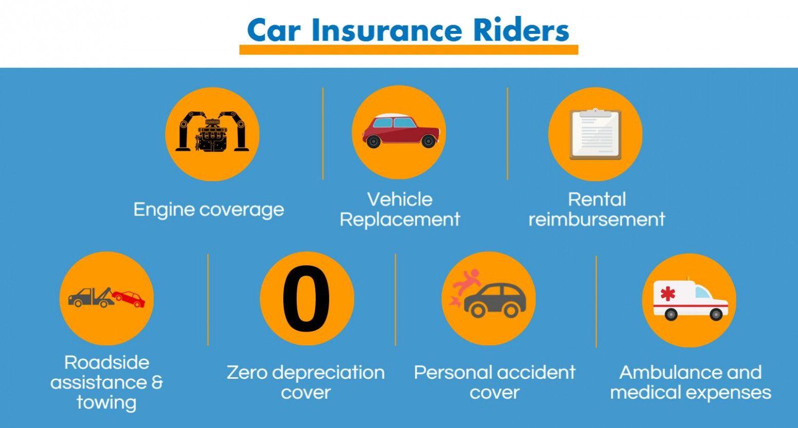 Pin By Yoedee Ali On Soul Insurances Car Insurance Car Rental Car