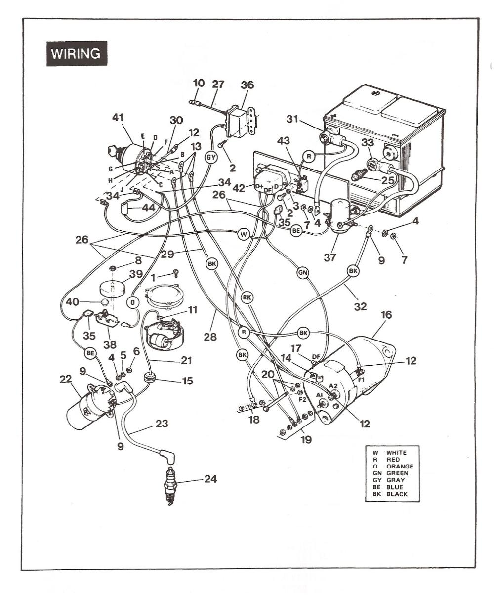 Pin By S Mckee On Ezgo Golf Cart Club Car Golf Cart Golf Carts Ezgo Golf Cart