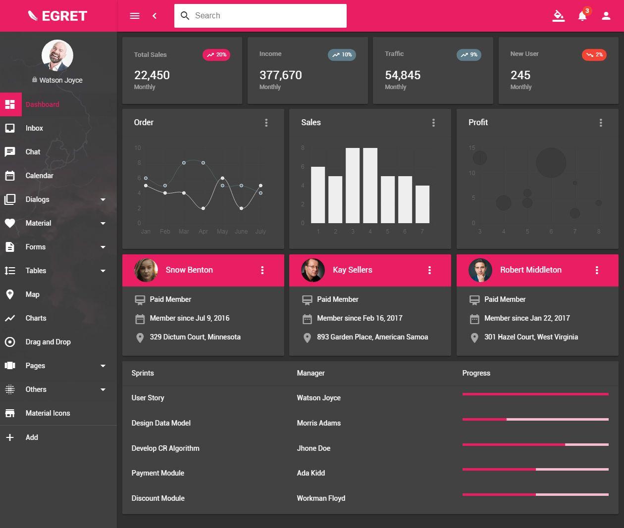Egret is Premium full Responsive Admin dashboard HTML5 template. If ...