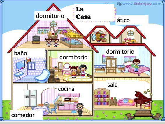 Las partes de la casa usando flashgames spanish for Muebles de la casa en ingles