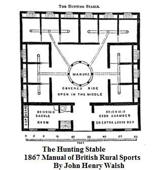 1867 The Hunting Stable. From: Manual of British Rural