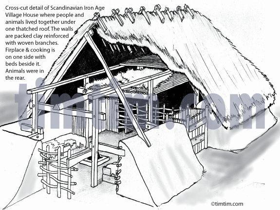 2634fc66452a39b604f207eddb1d141b Jpg 575 432 Viking House Viking Village Historical Architecture