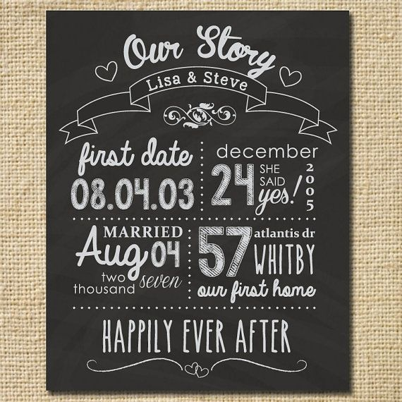 Our Love Story Wedding Idea: Our Love Story Chalkboard Sign