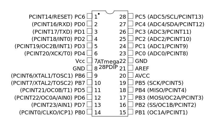 atmega328p 28-pdip - atmega328 - wikipedia