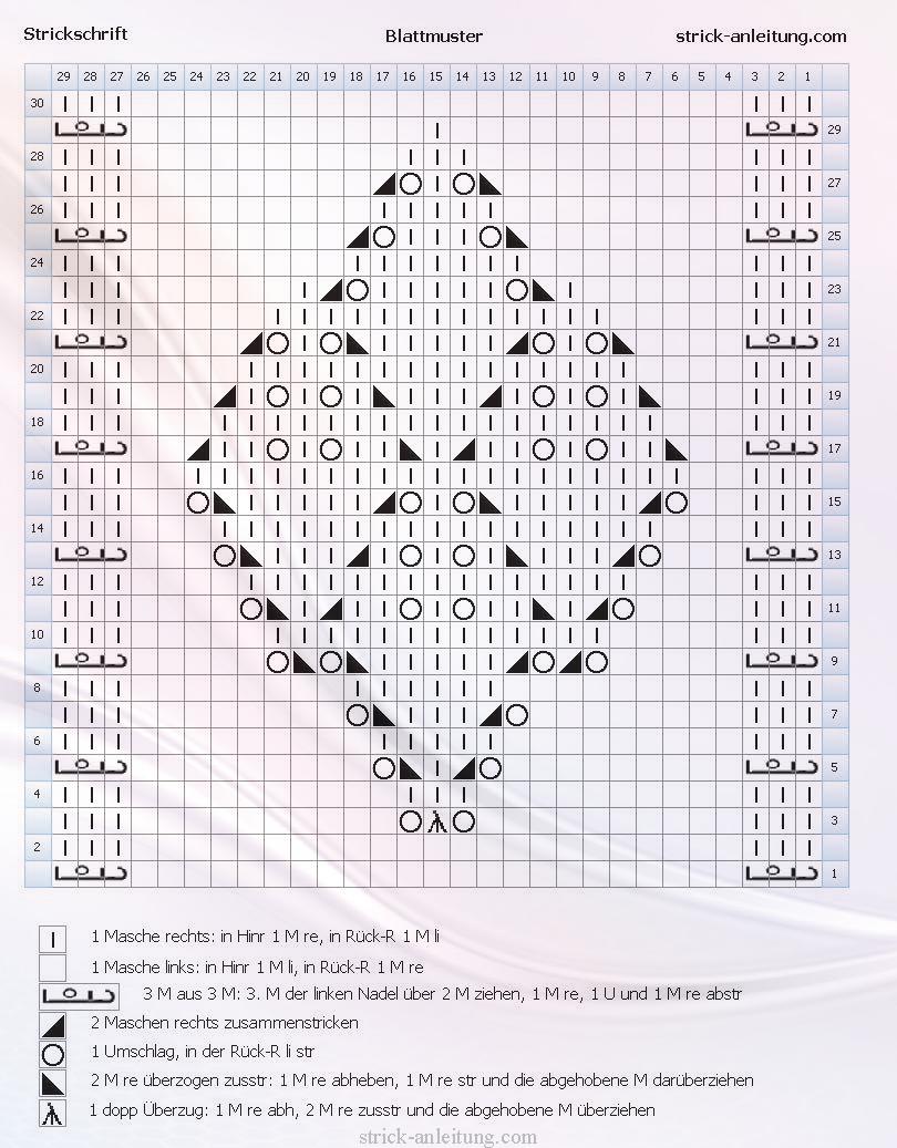 Blattmuster 33 Strickschrift | узоры | Pinterest | Strickmuster ...