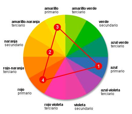 Colores Que Pegan Con El Rojo Colores Que Combinan Con Marron