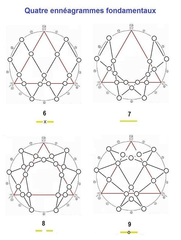 http://spheres.dyndns.org/images/ennea_basique_a2.jpg
